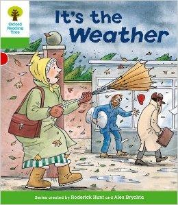 It\'s the Weather